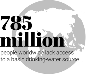 Over 785 million people worldwide lack access to a basic water source